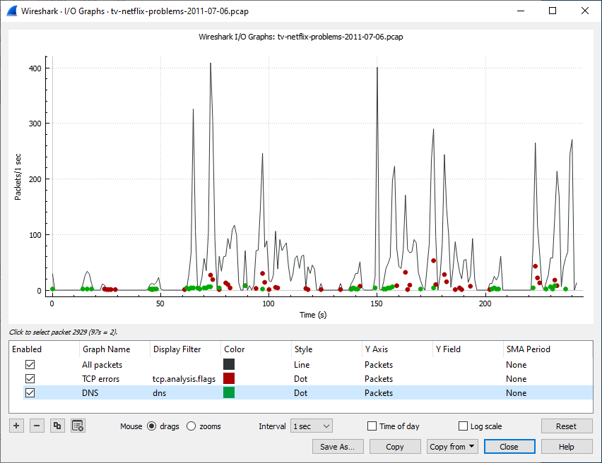 picture relating to Printable Router Bit Profile Chart titled Wireshark Consumers Lead